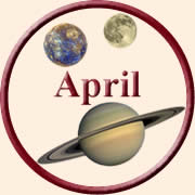 Horoscope April 2021
