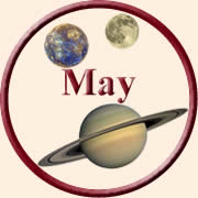 Horoscope May 2018